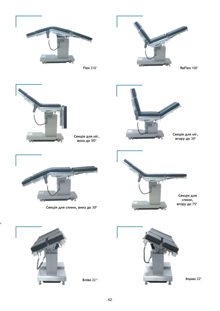 столи операційні