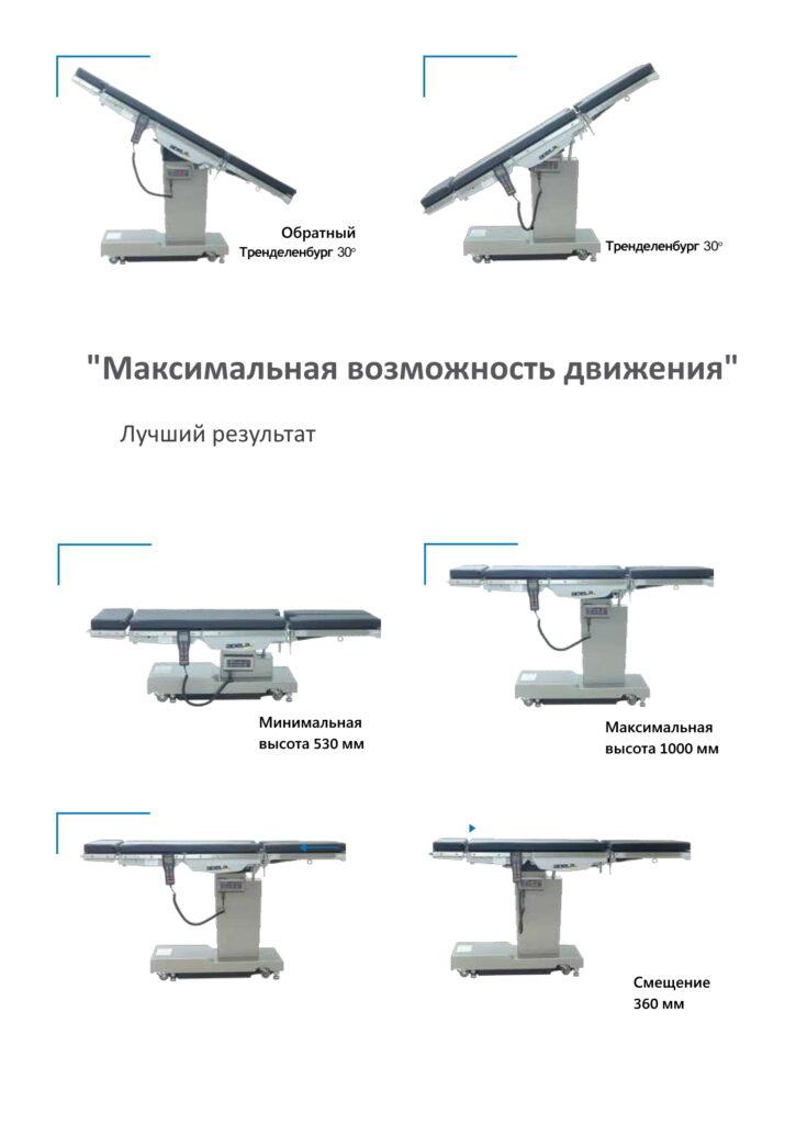 стол операционный хирургический